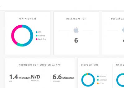 CMS App - Analytics 2